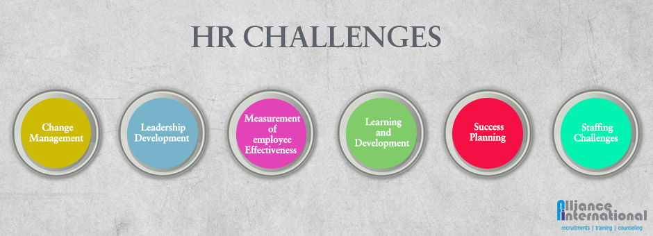 Top 4 Human Resource Management Challenges Amp Solutions