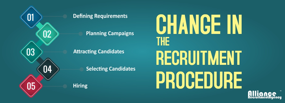 change in recruitment procedure